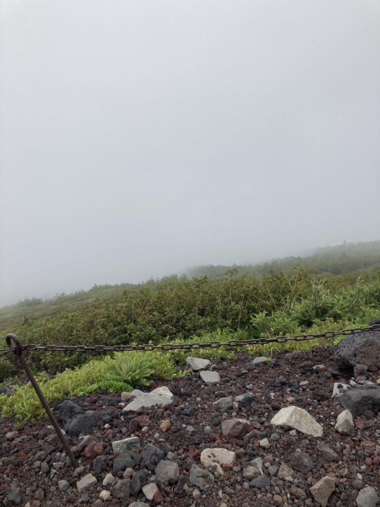 吉田ルート 登山ルート